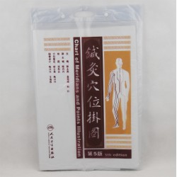 Acupuncture Poster 5th Edition (Chinese-English)